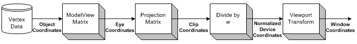 gl_transform02 (1)