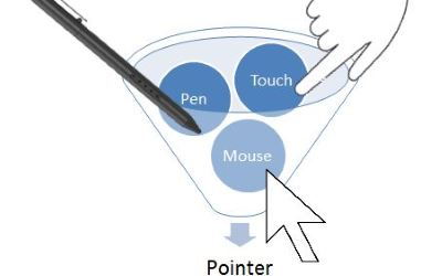 Unifying touch and mouse: how Pointer Events will make cross