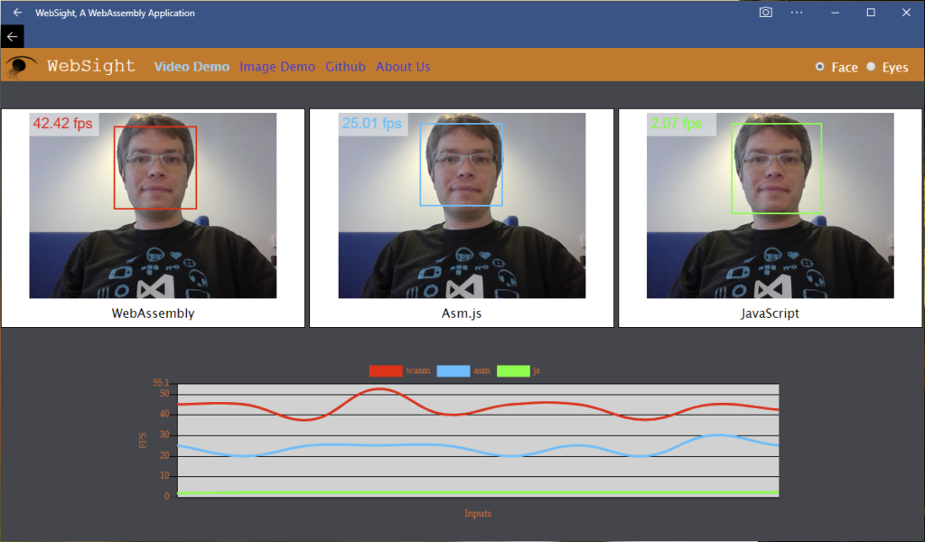 Screenshot of the web app using the Web Cam to track in real-time the face position using either pure JS, asm.js and Web Assembly.