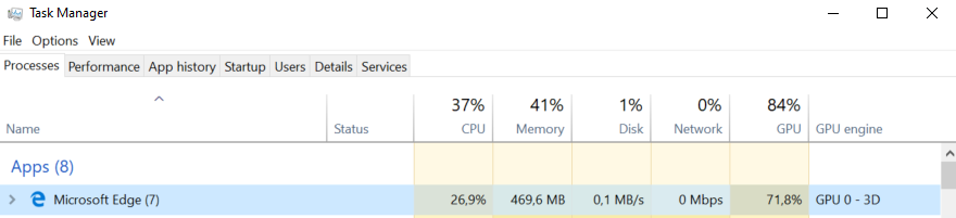 Screenshot of the task manager on Windows 10 to check the CPU & GPU usage